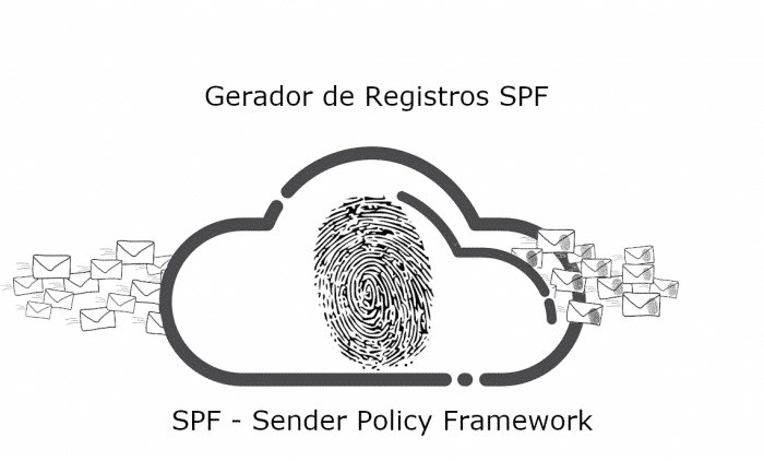 SPF - Sender Policy Framework